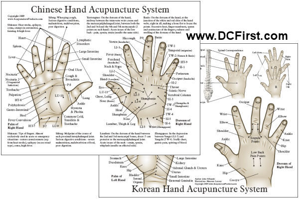Acupuncture Points Chart For Headache