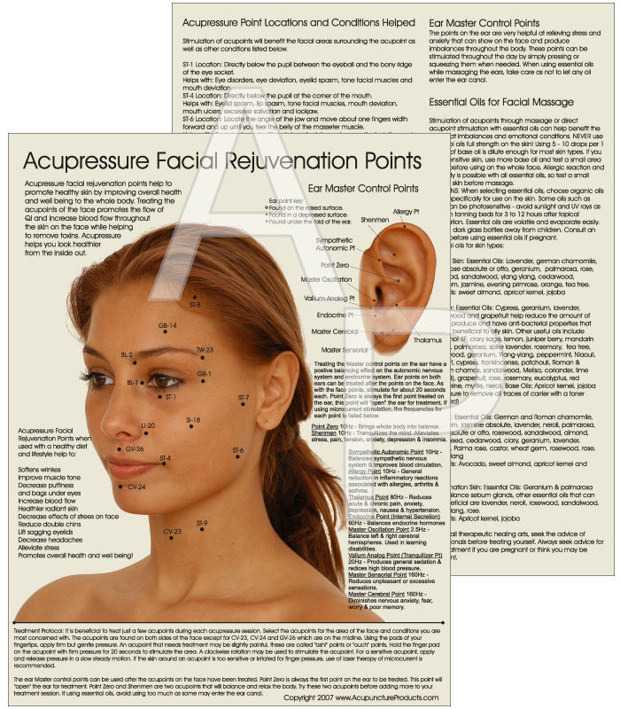 Acupuncture Facial Points - Xxx Pics-8659
