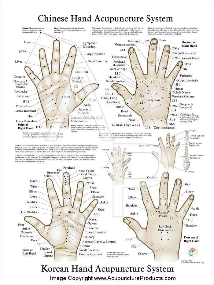 Download image Hand Acupuncture Points Chart PC, Android, iPhone and ...